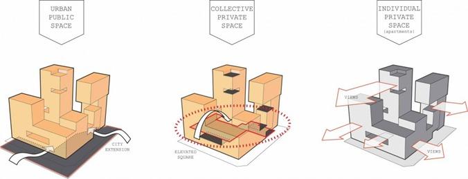 1324969062-concept-diagrams-1-1000x385